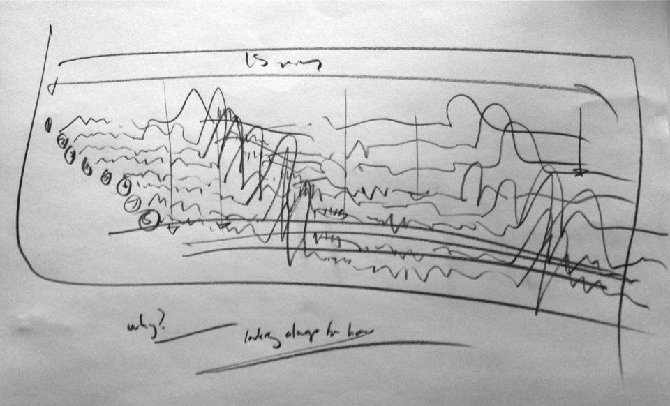 oros pencil drawing